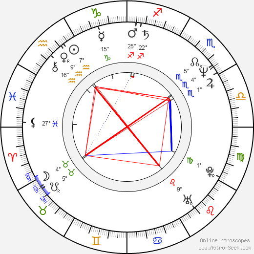 Susanna Thompson birth chart, biography, wikipedia 2018, 2019