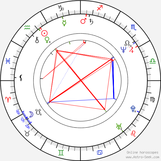 Susanna Thompson astro natal birth chart, Susanna Thompson horoscope, astrology