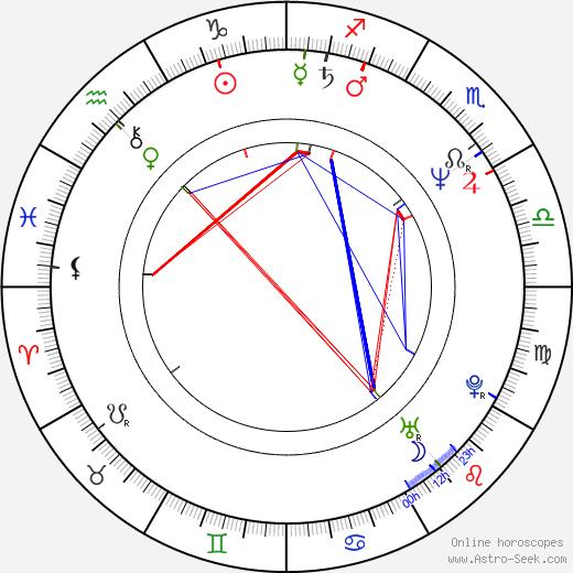 Yasmin Ahmad tema natale, oroscopo, Yasmin Ahmad oroscopi gratuiti, astrologia