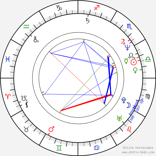 Эл Йоргенсен Al Jourgensen день рождения гороскоп, Al Jourgensen Натальная карта онлайн