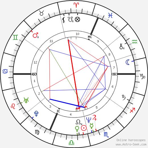 Dario Franceschini tema natale, oroscopo, Dario Franceschini oroscopi gratuiti, astrologia