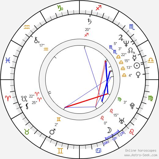 David Schneider birth chart, biography, wikipedia 2020, 2021