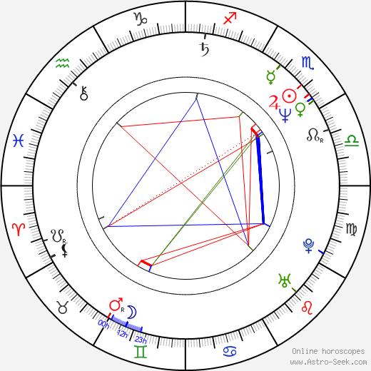 Eva Dahr tema natale, oroscopo, Eva Dahr oroscopi gratuiti, astrologia