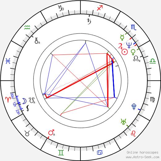 Fabienne Larouche birth chart, Fabienne Larouche astro natal horoscope, astrology