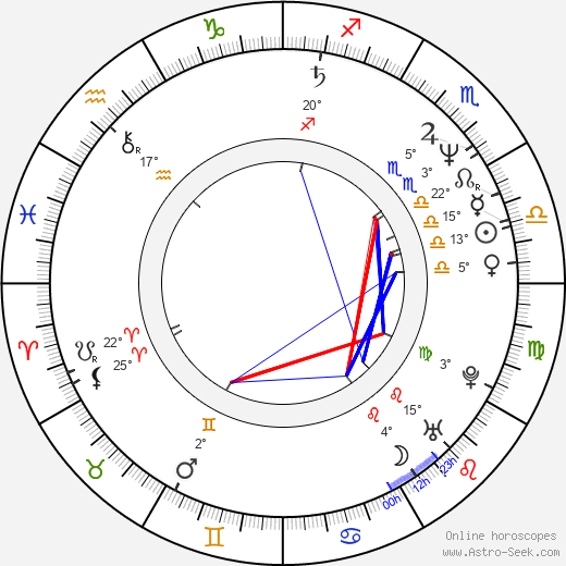 Frank Deal birth chart, biography, wikipedia 2019, 2020