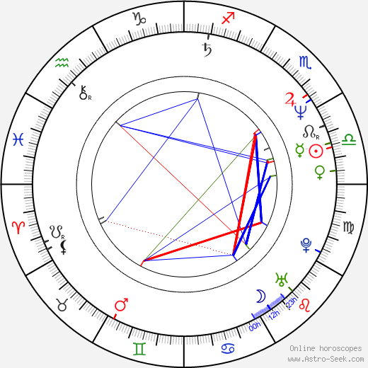 Frank Deal astro natal birth chart, Frank Deal horoscope, astrology