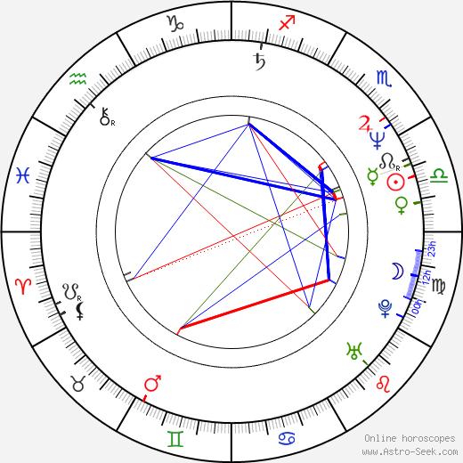 J. Eddie Peck tema natale, oroscopo, J. Eddie Peck oroscopi gratuiti, astrologia