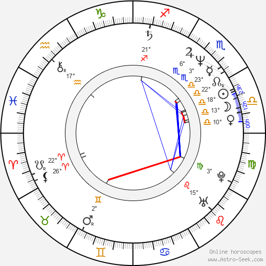 Jeff Keith birth chart, biography, wikipedia 2020, 2021