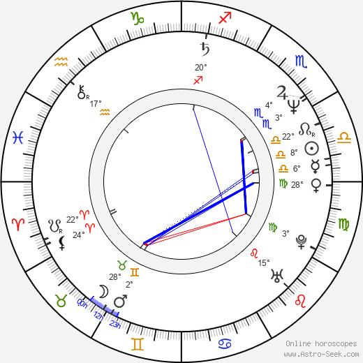 Jeffrey Weissman birth chart, biography, wikipedia 2020, 2021