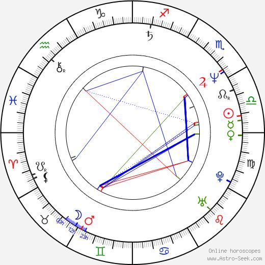 Jeffrey Weissman birth chart, Jeffrey Weissman astro natal horoscope, astrology