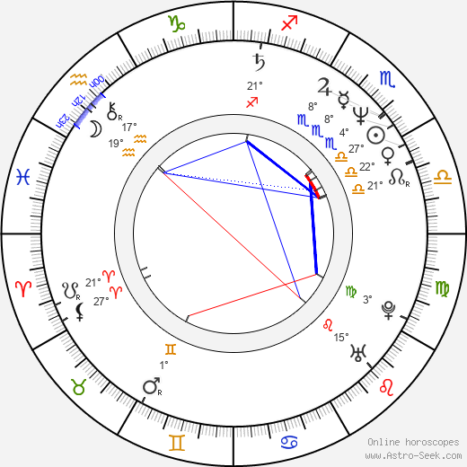 Julio Medem birth chart, biography, wikipedia 2018, 2019
