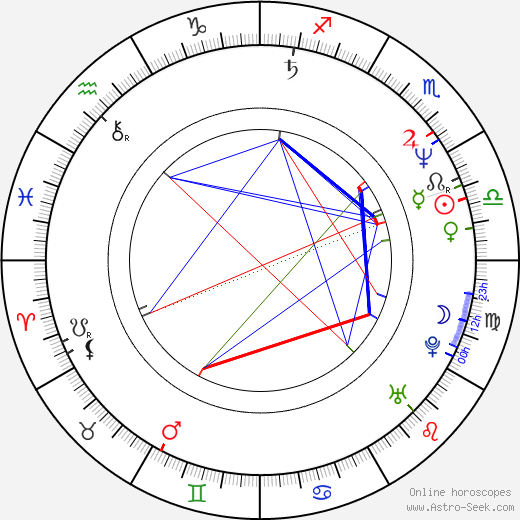 Карен Копинс Karen Kopins день рождения гороскоп, Karen Kopins Натальная карта онлайн
