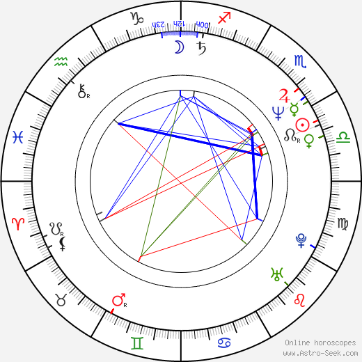 Kenneth J. Hall день рождения гороскоп, Kenneth J. Hall Натальная карта онлайн