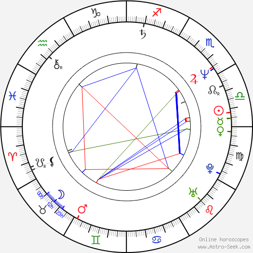 Marek Kalita birth chart, Marek Kalita astro natal horoscope, astrology
