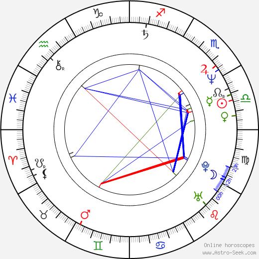 Michael Paré astro natal birth chart, Michael Paré horoscope, astrology