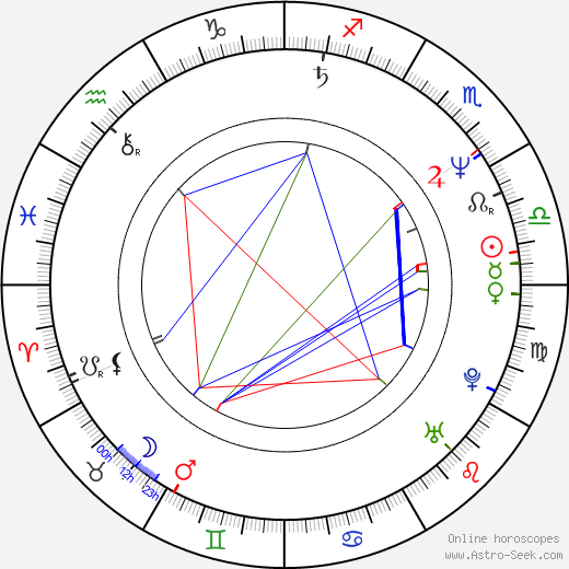 Мишель Бауэр Michelle Bauer день рождения гороскоп, Michelle Bauer Натальная карта онлайн