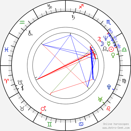 Mori Masako birth chart, Mori Masako astro natal horoscope, astrology