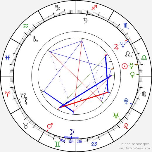 Ned von Leuck tema natale, oroscopo, Ned von Leuck oroscopi gratuiti, astrologia