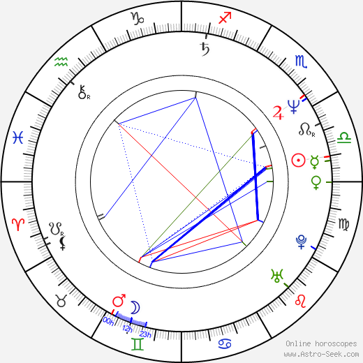 Peter Tscherkassky astro natal birth chart, Peter Tscherkassky horoscope, astrology