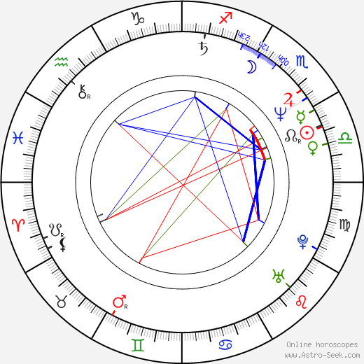 Renée Jones birth chart, Renée Jones astro natal horoscope, astrology