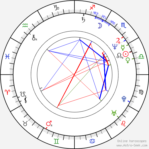 Ron Anderson birth chart, Ron Anderson astro natal horoscope, astrology