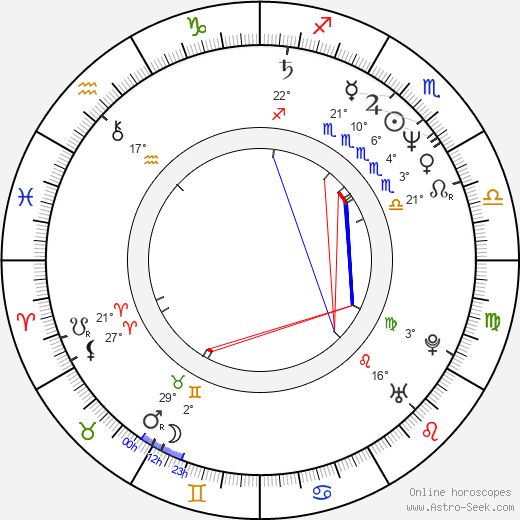 Stefan Dennis birth chart, biography, wikipedia 2020, 2021