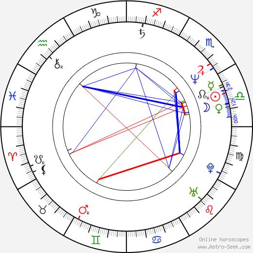 Sylva Sequensová день рождения гороскоп, Sylva Sequensová Натальная карта онлайн