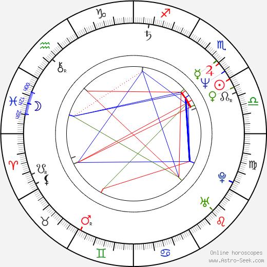 Thierry van Werveke astro natal birth chart, Thierry van Werveke horoscope, astrology
