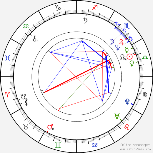 Thomas Dolby день рождения гороскоп, Thomas Dolby Натальная карта онлайн