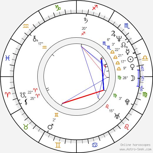 Tony Moore birth chart, biography, wikipedia 2020, 2021