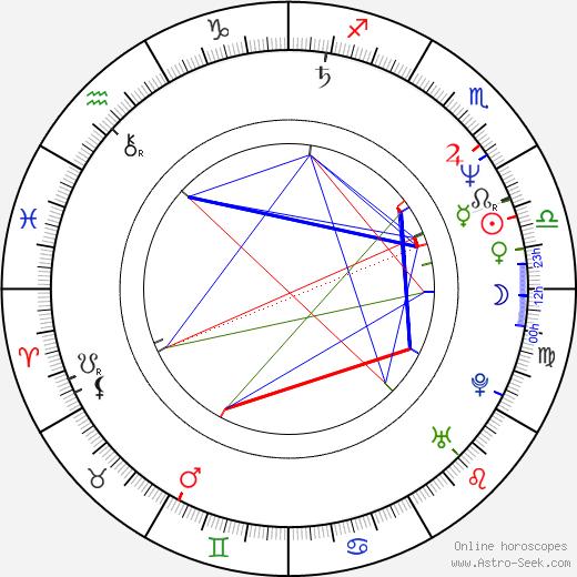 Tony Moore birth chart, Tony Moore astro natal horoscope, astrology