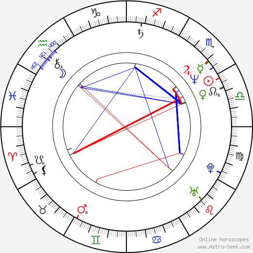 Udo Wachtveitl birth chart, Udo Wachtveitl astro natal horoscope, astrology