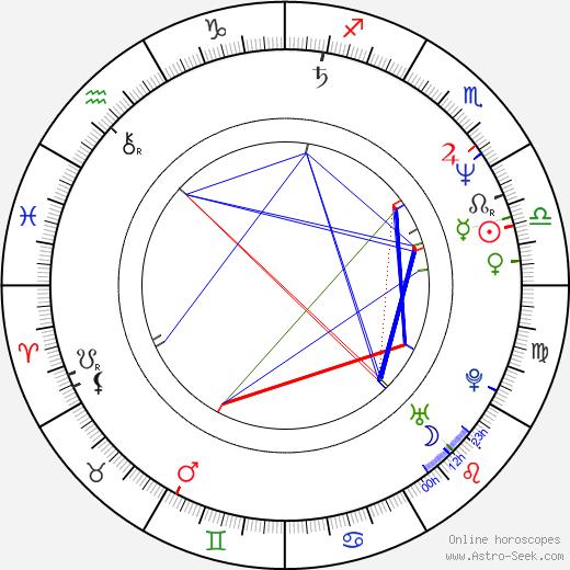 Ute Willing astro natal birth chart, Ute Willing horoscope, astrology