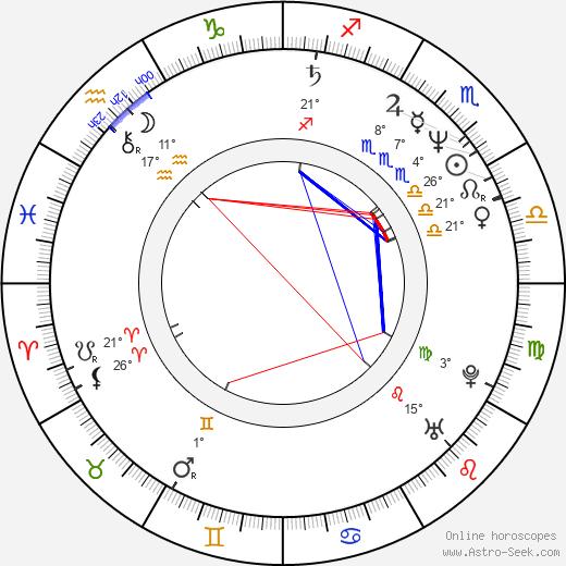 Valerie Faris birth chart, biography, wikipedia 2019, 2020