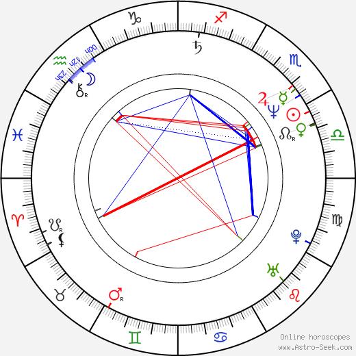 Valerie Faris astro natal birth chart, Valerie Faris horoscope, astrology