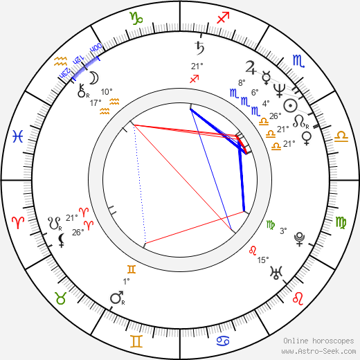 Viggo Mortensen birth chart, biography, wikipedia 2017, 2018