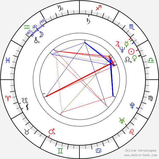 Viggo Mortensen astro natal birth chart, Viggo Mortensen horoscope, astrology