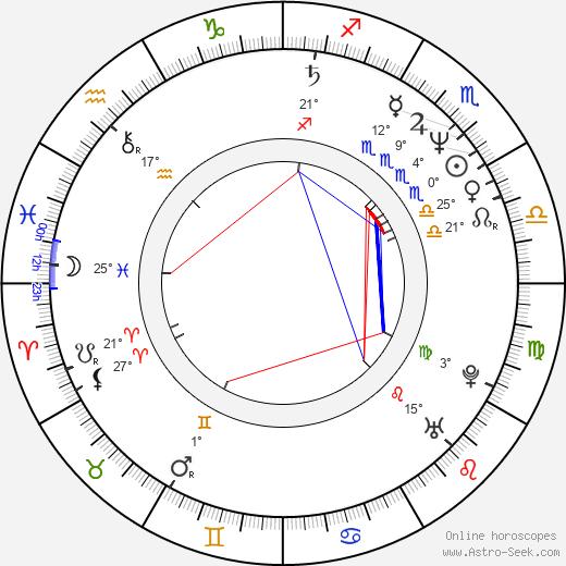 Vladimir Penev birth chart, biography, wikipedia 2020, 2021