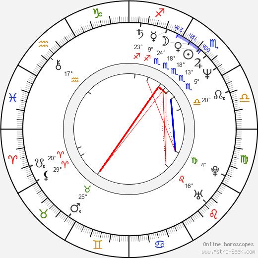 Carlos Lacamara birth chart, biography, wikipedia 2020, 2021
