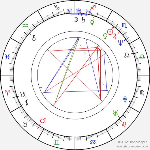 Conrad W. Hall tema natale, oroscopo, Conrad W. Hall oroscopi gratuiti, astrologia