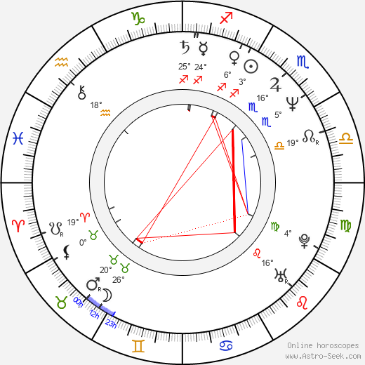 Darlanne Fluegel birth chart, biography, wikipedia 2018, 2019