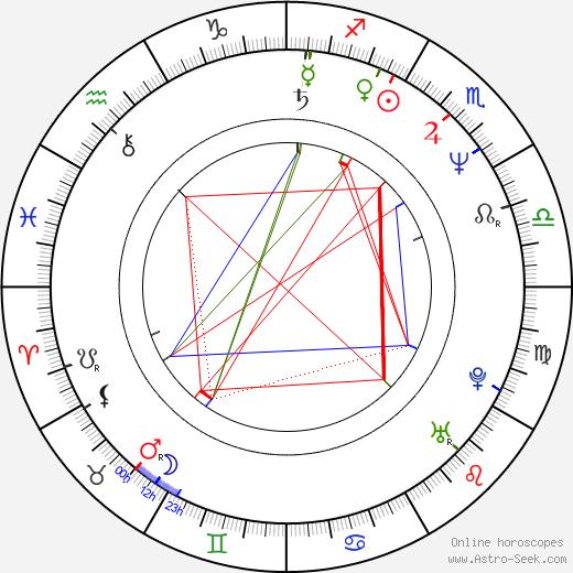 Darlanne Fluegel astro natal birth chart, Darlanne Fluegel horoscope, astrology