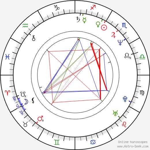 Franklin Le Johnson tema natale, oroscopo, Franklin Le Johnson oroscopi gratuiti, astrologia
