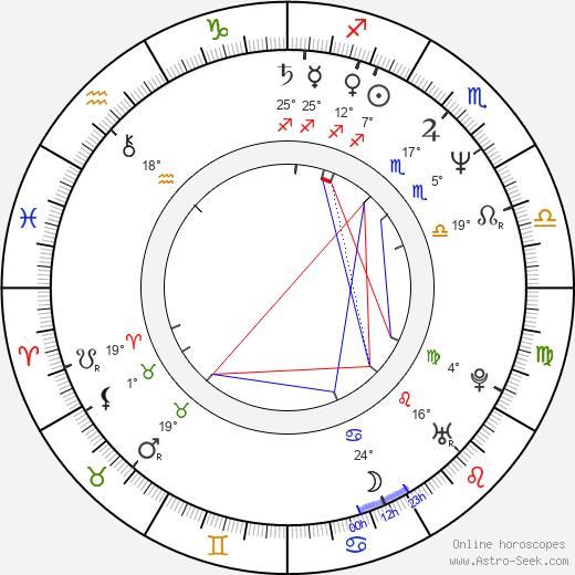 Gary Lewis birth chart, biography, wikipedia 2019, 2020