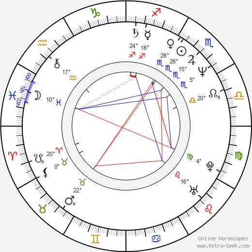 Gianni Pittella birth chart, biography, wikipedia 2020, 2021