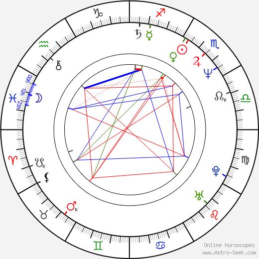 Gianni Pittella birth chart, Gianni Pittella astro natal horoscope, astrology