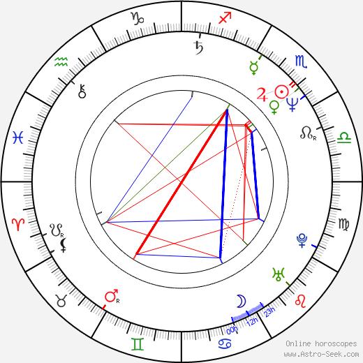 Gilles Epié birth chart, Gilles Epié astro natal horoscope, astrology