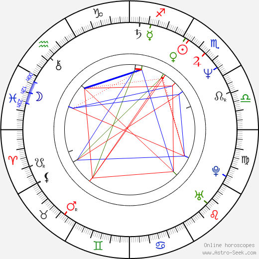 Ivan Maksimov tema natale, oroscopo, Ivan Maksimov oroscopi gratuiti, astrologia