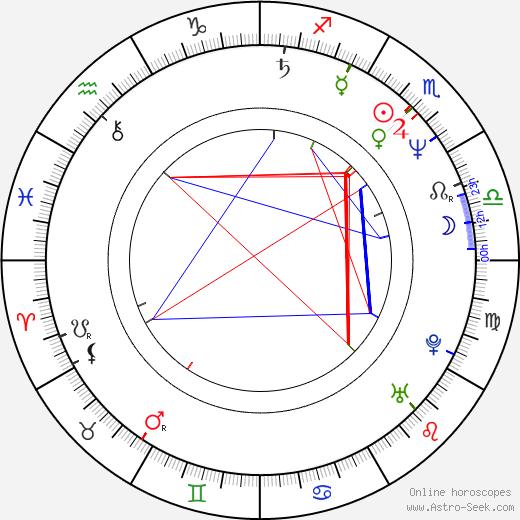 Джефф Спикмэн Jeff Speakman день рождения гороскоп, Jeff Speakman Натальная карта онлайн