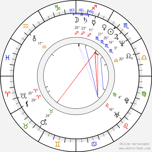 John McConnell birth chart, biography, wikipedia 2018, 2019